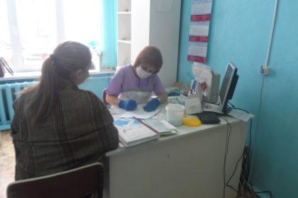 Экспресс- тестирование на ВИЧ